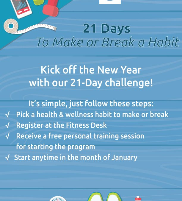 21 Days To Make or Break a Habit